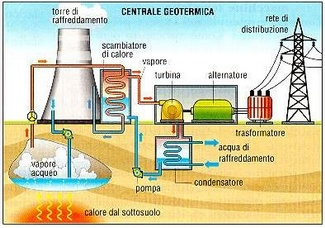centrale_geotermica